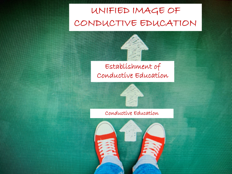 Picture showing a green floor similar structure to a school board in green. You see two feet in red sneakers with jeans walking into the diretion with arrows. The arrows point to three text fields getting bigger by arrow: They say: 1) Conductive Education 2)Mission: Establishment of conductive Education. 3) Vision: Unified image of Conductive Education.