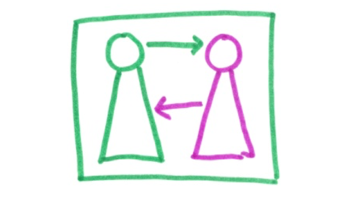 Logo: A green square. In the green square two drawn line men pointing with an arrow toward each other. One man in green, one in pink.