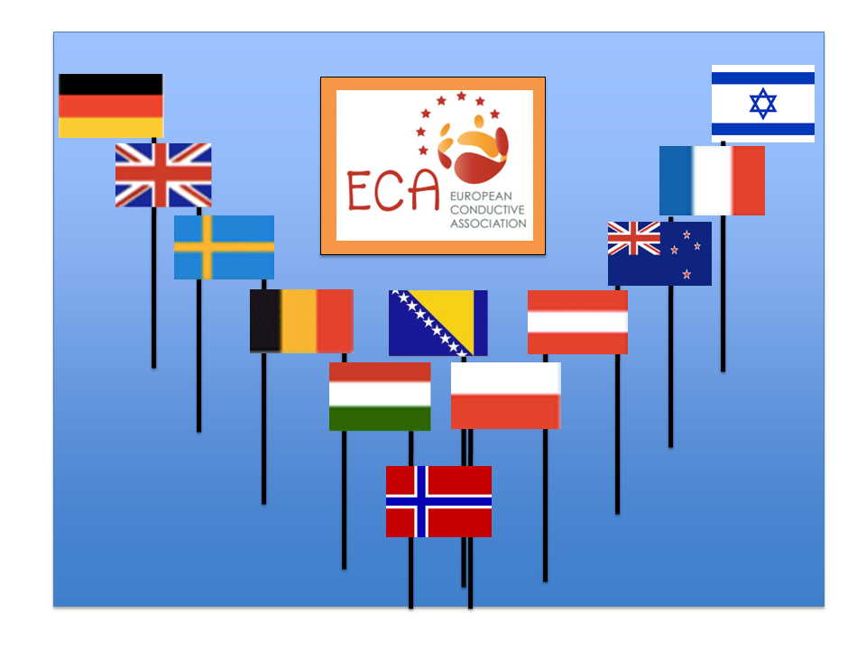 Flags of Members of ECA. Germany, UK, Sweden, France, Israel, Norway, Austria, Australia, Hungary, Belgium, Bosnia and Herzegovina